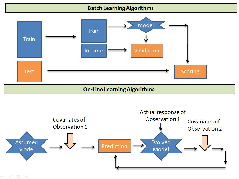 schematics - Analytics Vidhya
