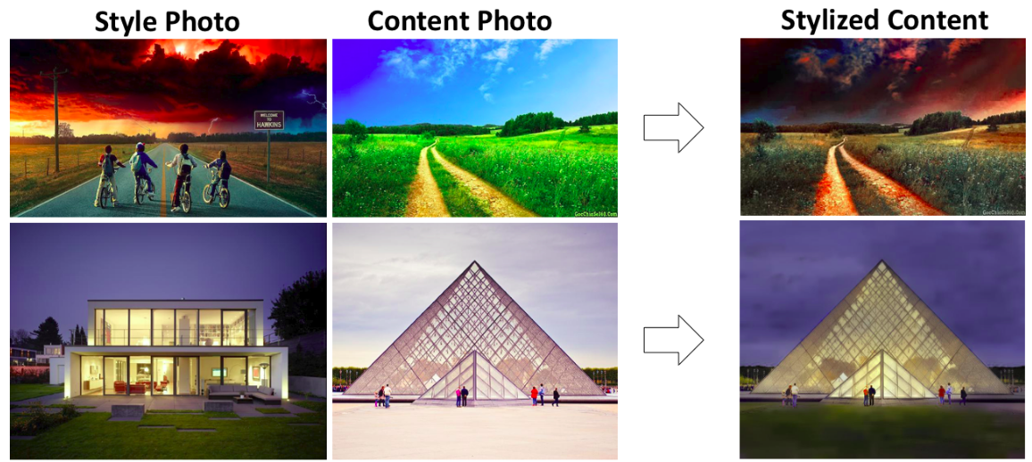 NVIDIA's FastPhotoStyle Library Will Make you an Artist (with Python