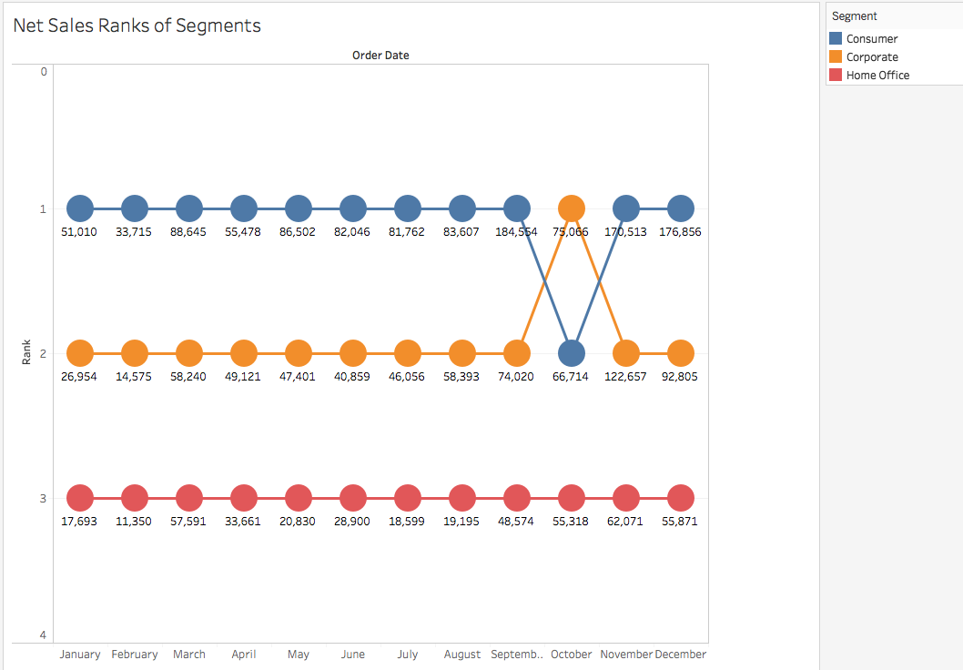 A Step-by-Step Guide to learn Advanced Tableau - for Data