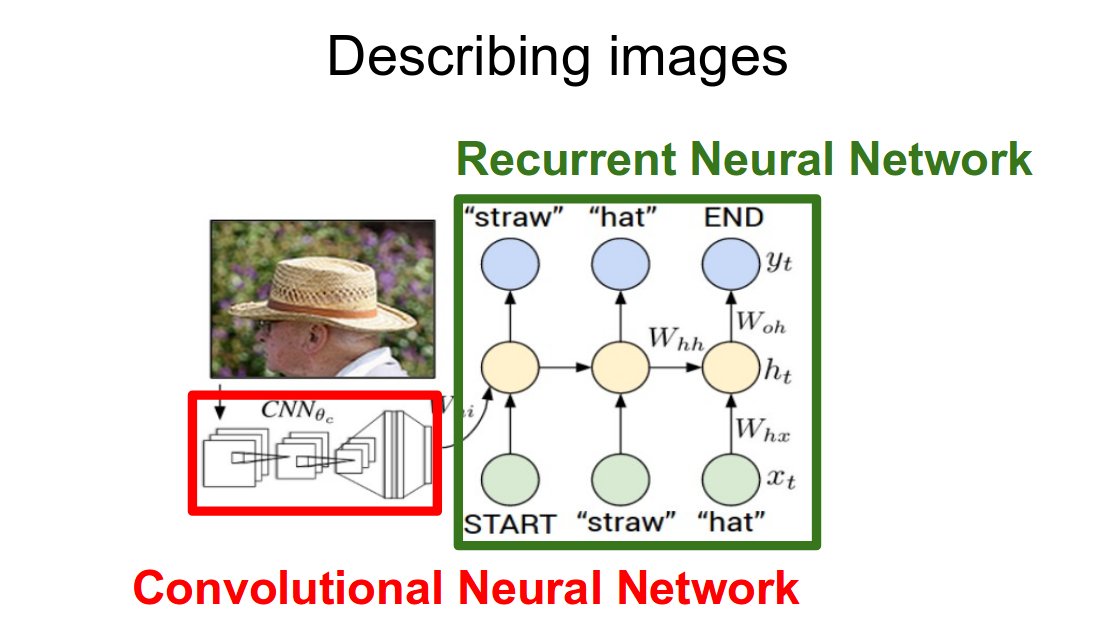 Automatic Image Captioning using Deep Learning (CNN and LSTM