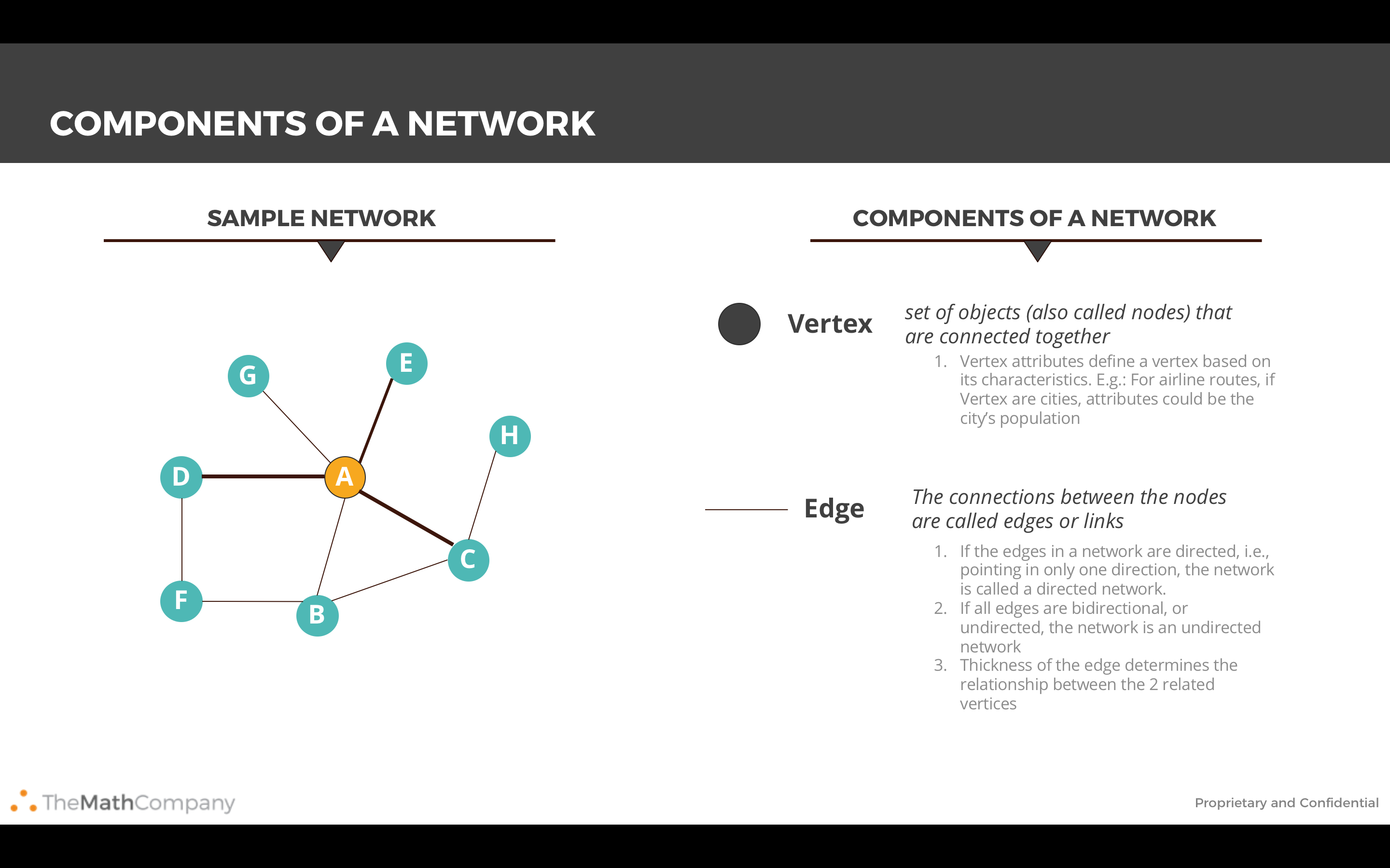 An Introduction to Graph Theory and Network Analysis (with