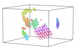 Visualize and Perform Dimensionality Reduction in Python using Hypertools