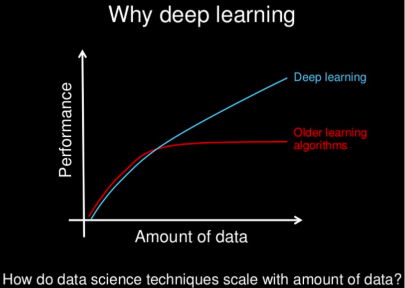 12 Frequently Asked Questions on Deep Learning (with their