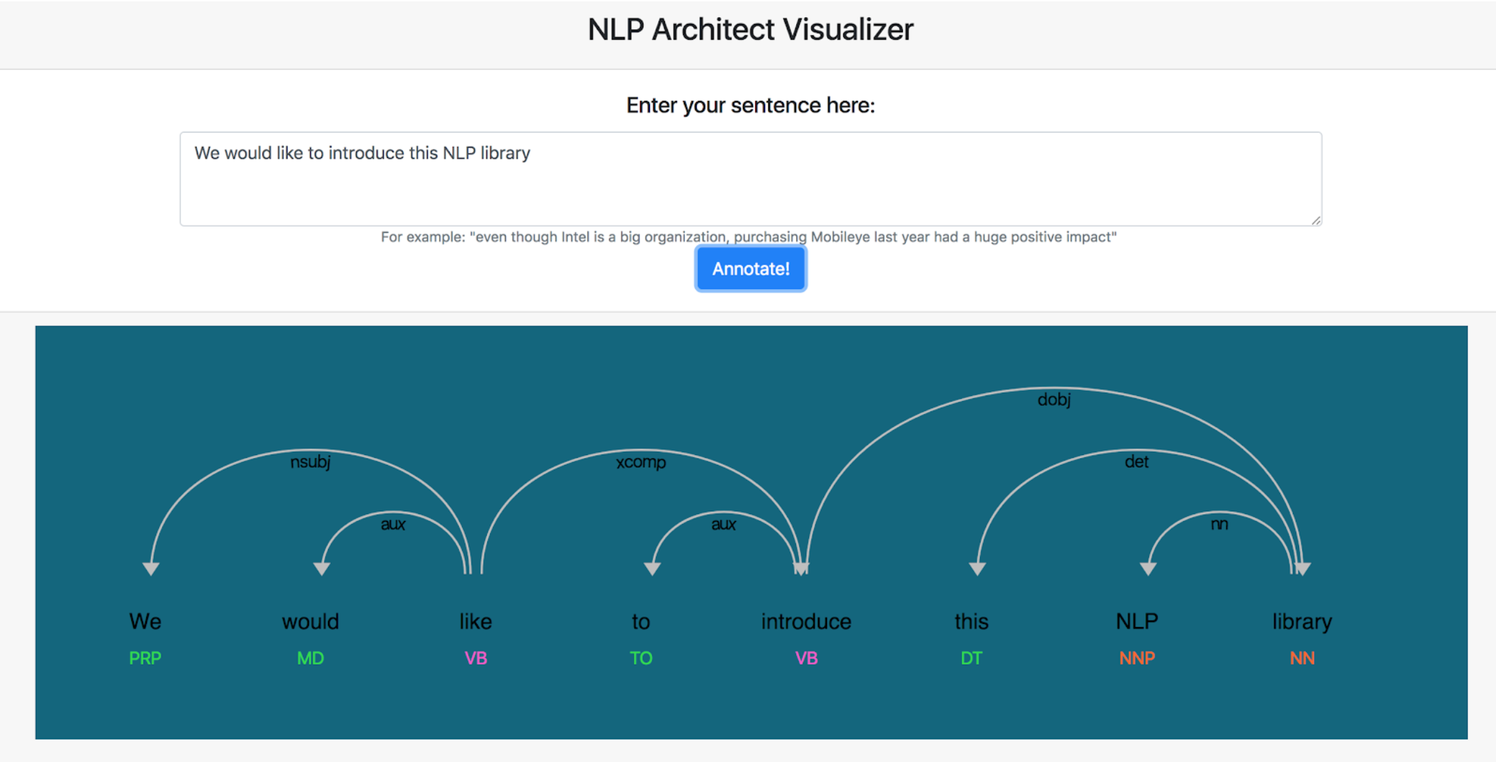 NLP Architect - An Awesome Open Source NLP Python Library