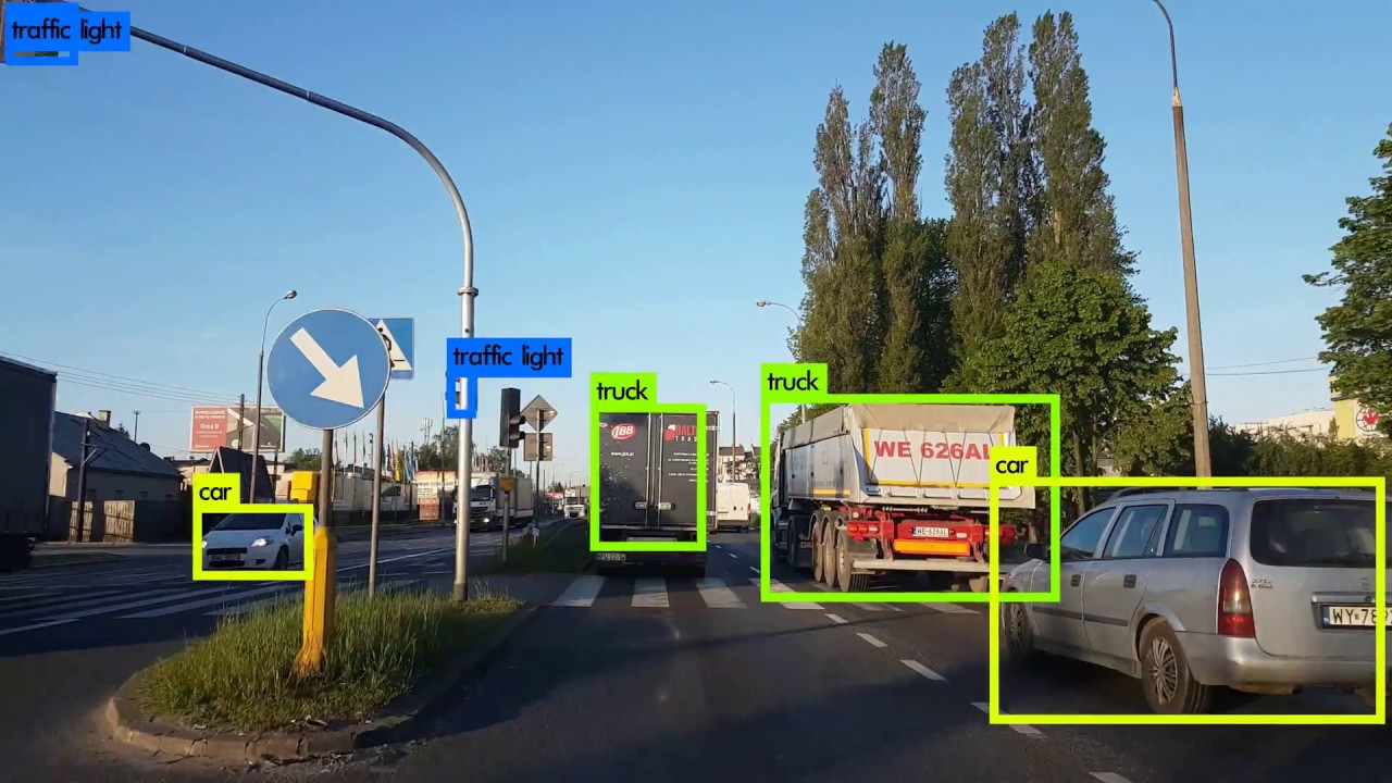 Understanding and Building an Object Detection Model from Scratch in