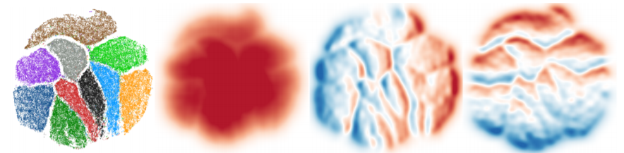 Google Open Sources Approach to Visualize Large and High Dimensional