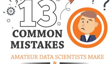 Infographic – 13 Common Mistakes Amateur Data Scientists Make and How to Avoid Them