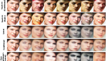A Fascinating Machine Learning Approach to Generating Faces in Advertisements