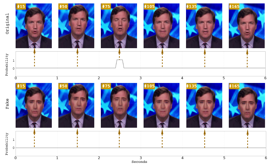This Algorithm Detects Fake Videos by Analyzing Eye Blinking