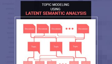 Text Mining 101: A Stepwise Introduction to Topic Modeling using Latent Semantic Analysis (using Python)