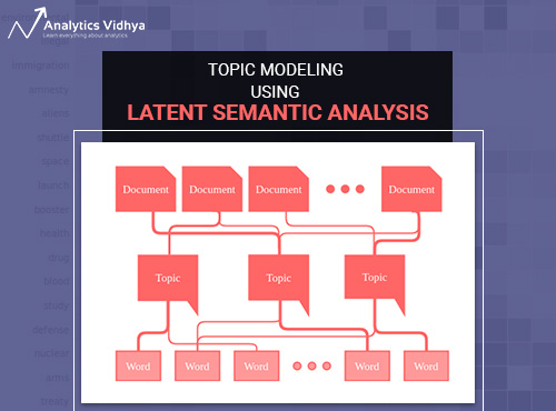 A Simple Introduction to Topic Modeling in Python