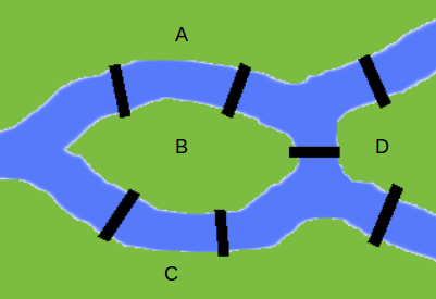 Introduction to Graph Theory and its Implementation in Python