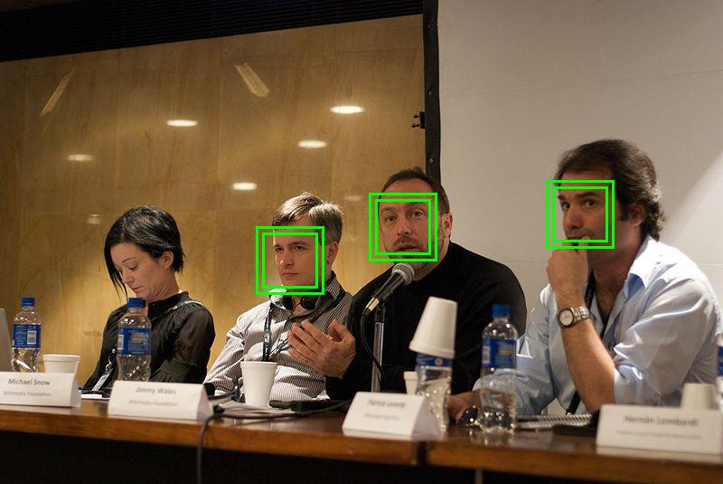 Build a Face Detection Model on a Video using Python