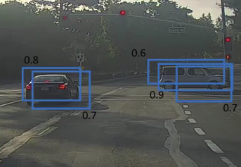 A Practical Guide to Object Detection using the Popular YOLO