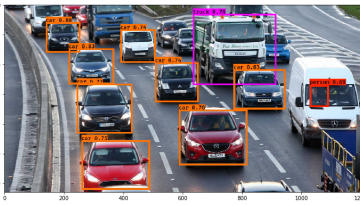 A Practical Guide to Object Detection using the Popular YOLO Framework – Part III (with Python codes)