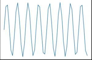 Understanding Recurrent Neural Networks (RNNs) from Scratch