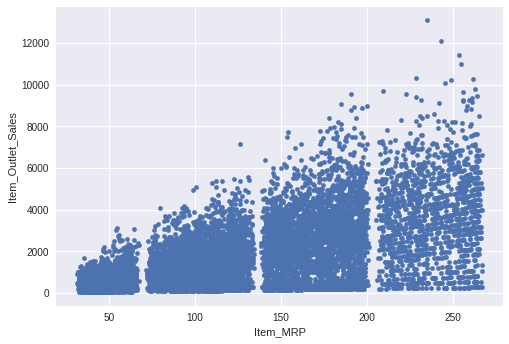 Tutorial on Outlier Detection in Python using the PyOD Library