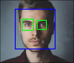 16 Awesome OpenCV Functions for your Computer Vision Project!