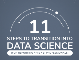 Infographic: 11 Steps to Transition into Data Science (for Reporting / MIS / BI Professionals)