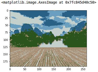 clustering based segmentation