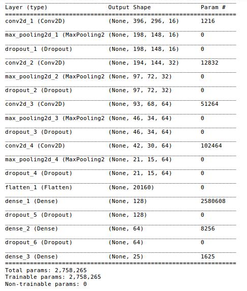 在Python中构建您的第一个多标签图像分类模型- weixin_41697507的博客