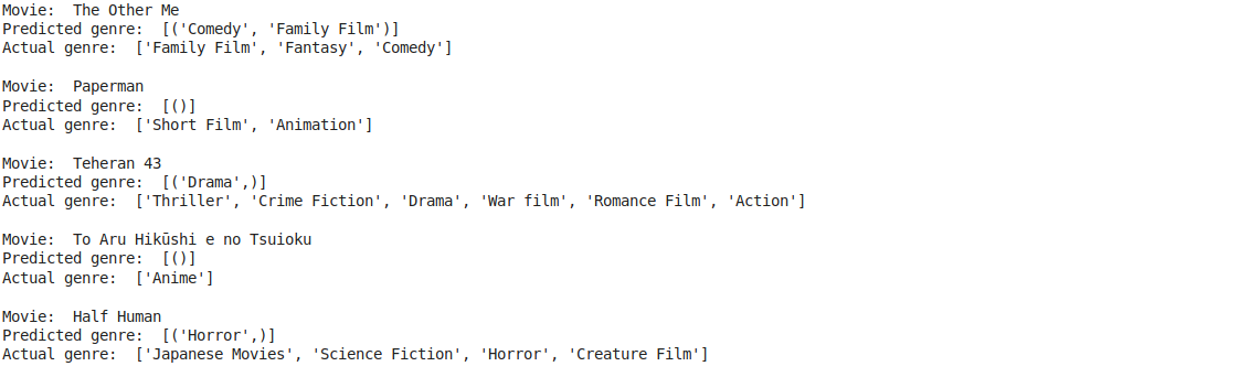 Predicting Movie Genres using Multi-Label Classification in NLP