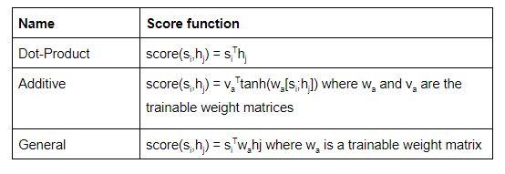 score functions