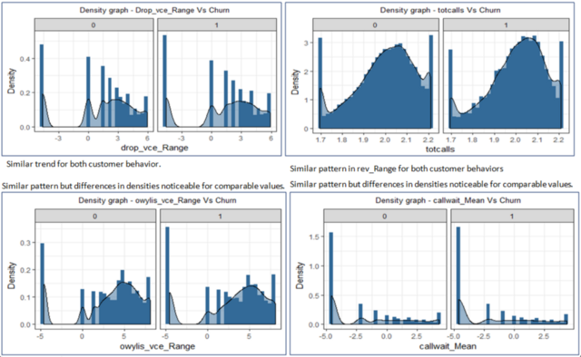 A Practical Introduction to Prescriptive Analytics (with Case Study