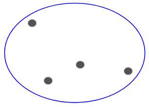 single cluster