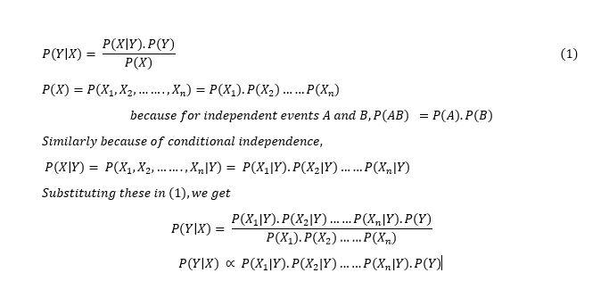 naive bayes bayes theorem