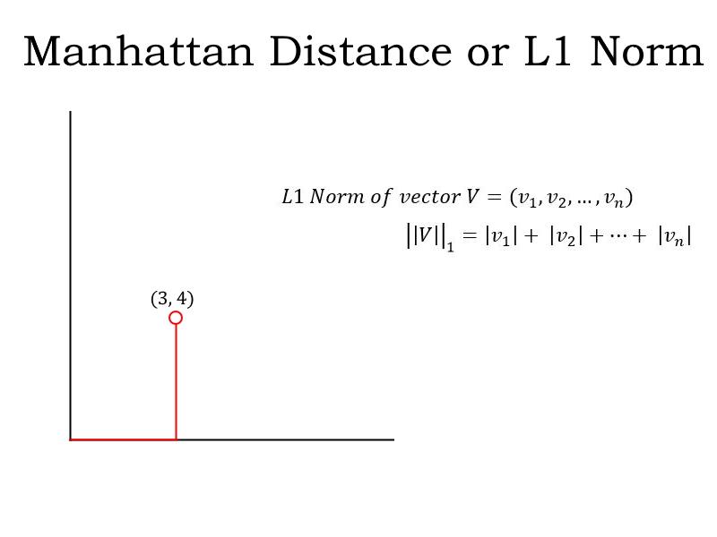 10 Powerful Applications of Linear Algebra in Data Science