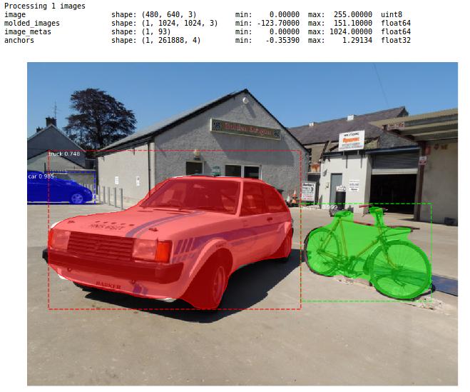 Step-by-Step Implementation of Mask R-CNN for Image Segmentation