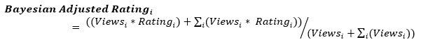 online_ratings