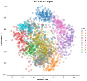 linear_algebra_data_science