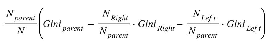 interpretable decision tree