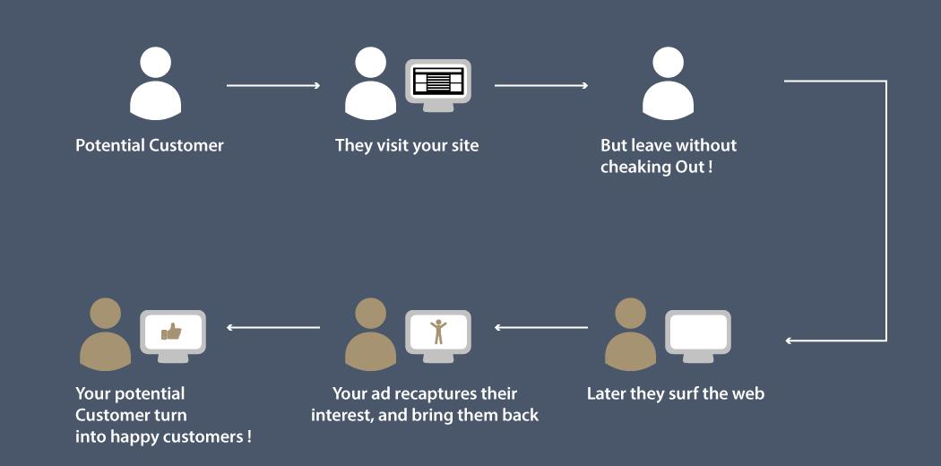 marketing analytics hackathon