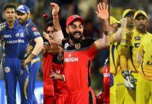 Indian T20 League
