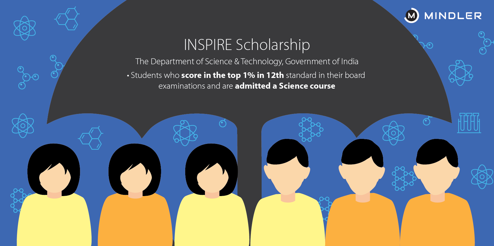 Top 7 popular scholarships for indian students mindler inspire scholarship altavistaventures Choice Image