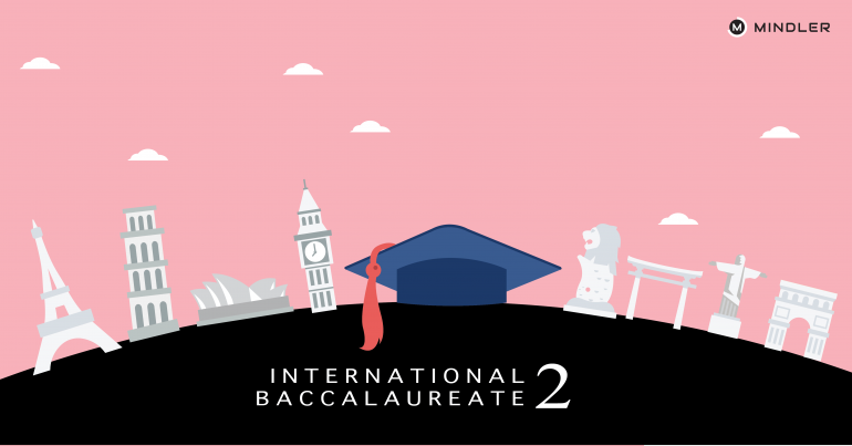 International Baccalaureate  All About The IB Diploma and Career Programmes 13ac0fa0dda