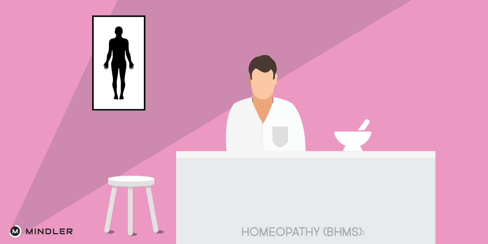 homeopathy-career-india