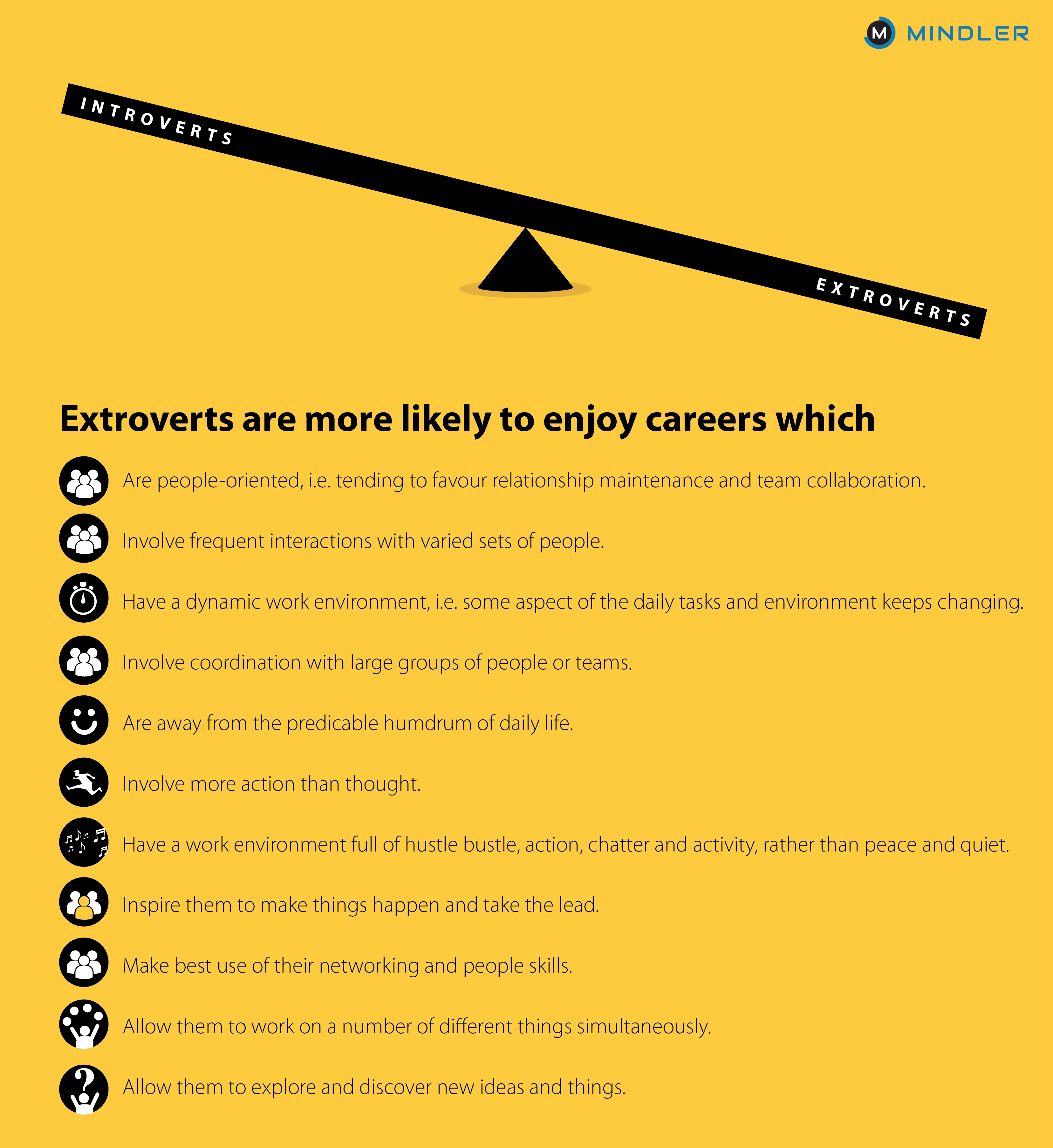 best-careers-extroverts