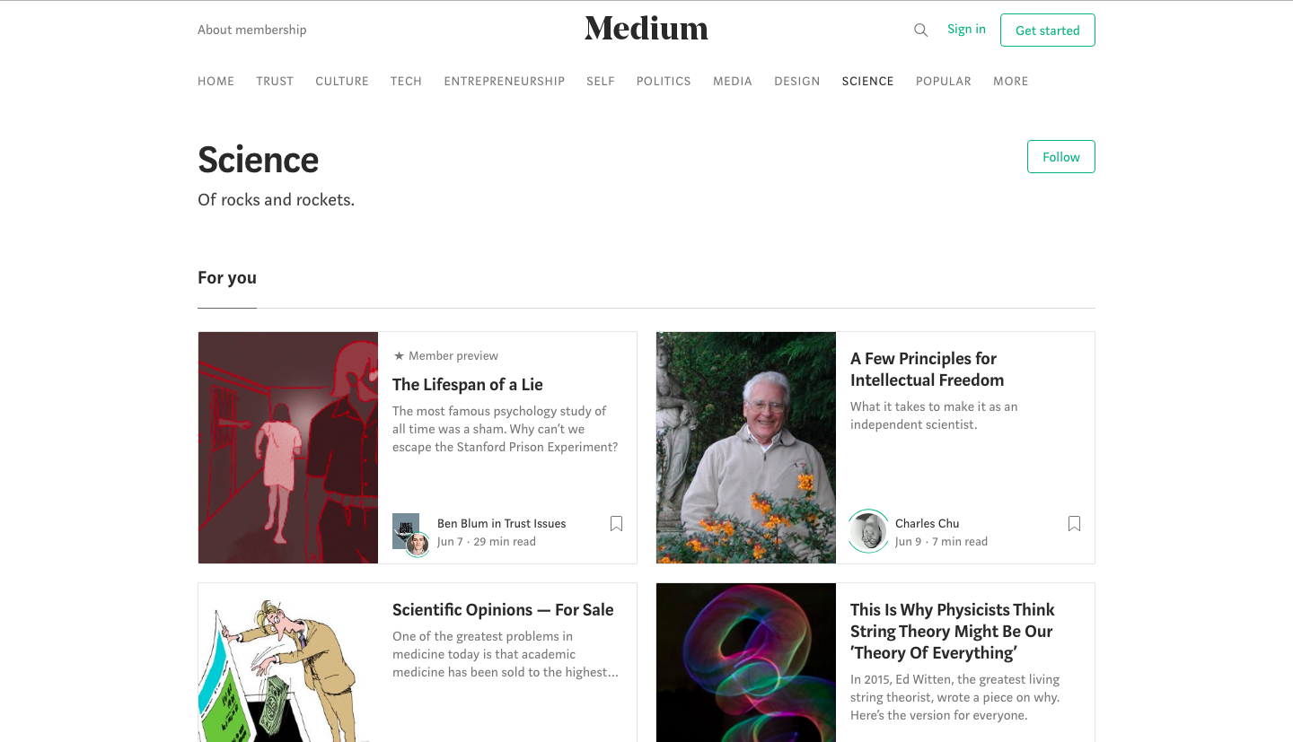 Blog categories on Medium.com