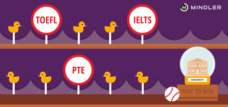 TOEFL vs IELTS vs PTE Differences