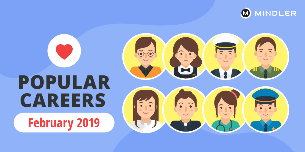 319d1841c73 10 Most Popular And Most-Searched Careers in February 2019 - Mindler
