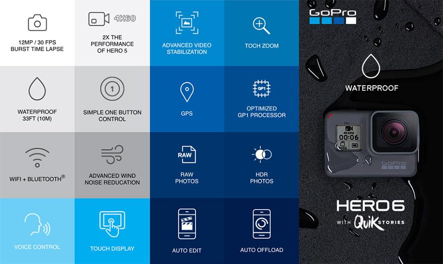 GoPro Hero 6 Black rental in Bangalore