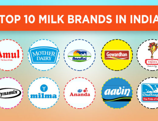 top 10 milk brands