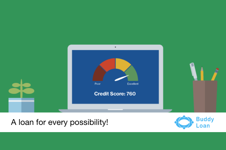 Classification of personal loans based on credit score!