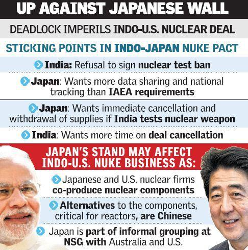 india-and-japan-nuclear-deal