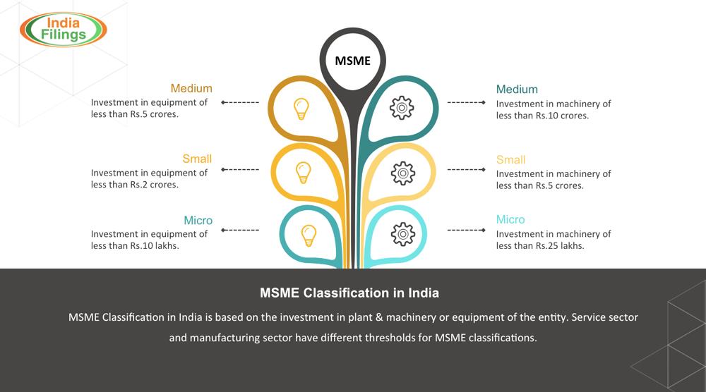 Source: www.indiafilings.com