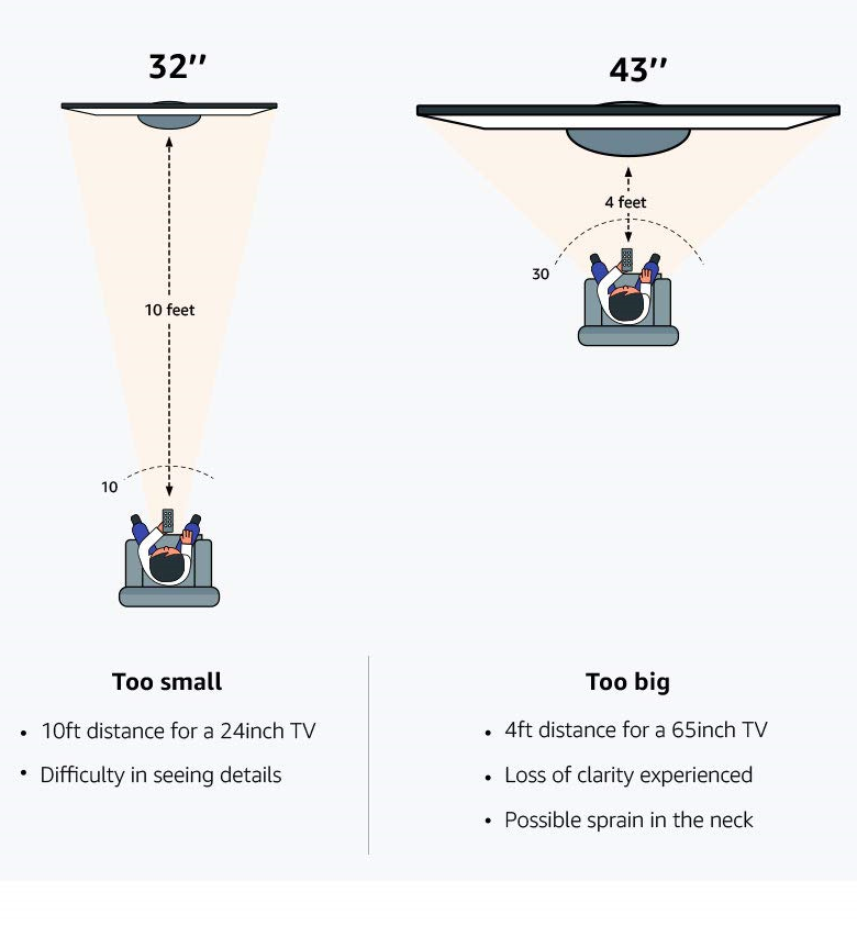 TV Size and Distance